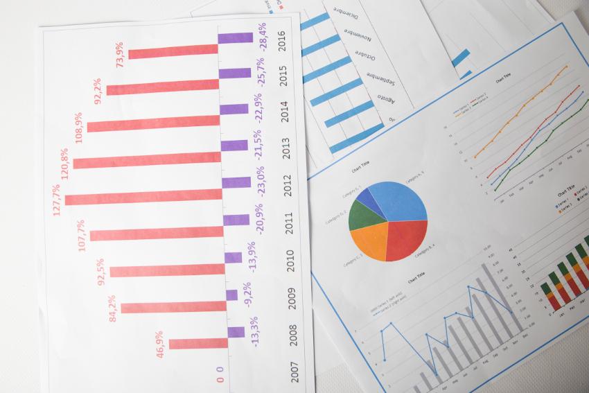 Gráfico con indicadores clave de rendimiento (KPIs)